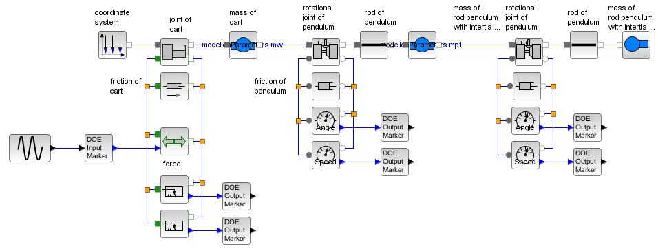Model-Based Design » Design of Experiments for Parameter